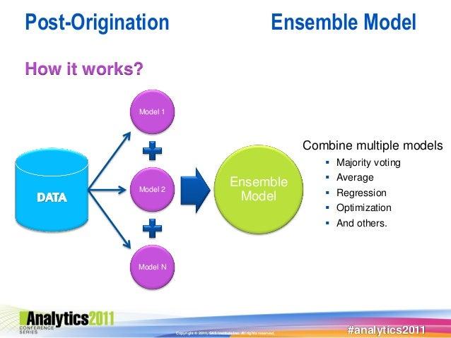 Post-Origination                                                            Ensemble ModelHow it works?            Model 1...