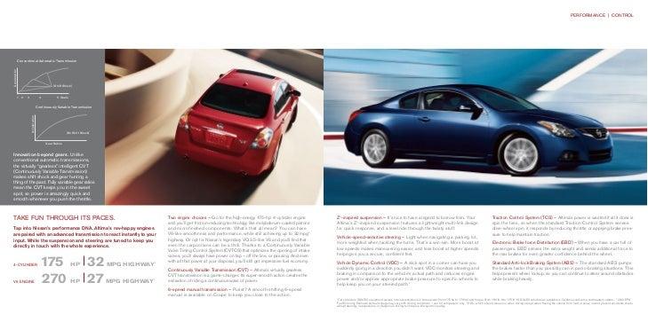 2011 Nissan Altima brochure by Neil Huffman Nissan Louisville KY