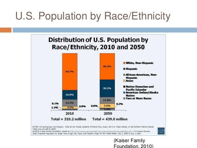 discuss how race and ethnicity perpetuate Data on research participants and populations frequently include race, ethnicity, and gender as categorical variables, with the assumption that these variables exert their effects through innate or genetically determined biologic mechanisms there is a growing body of research that suggests, however.