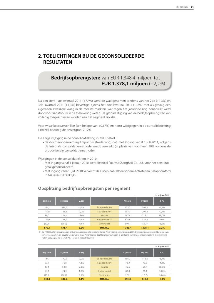 16 | RECTICEL | Jaarverslag 2011                                   REBITDA: van EUR 104,0 miljoen tot                     ...