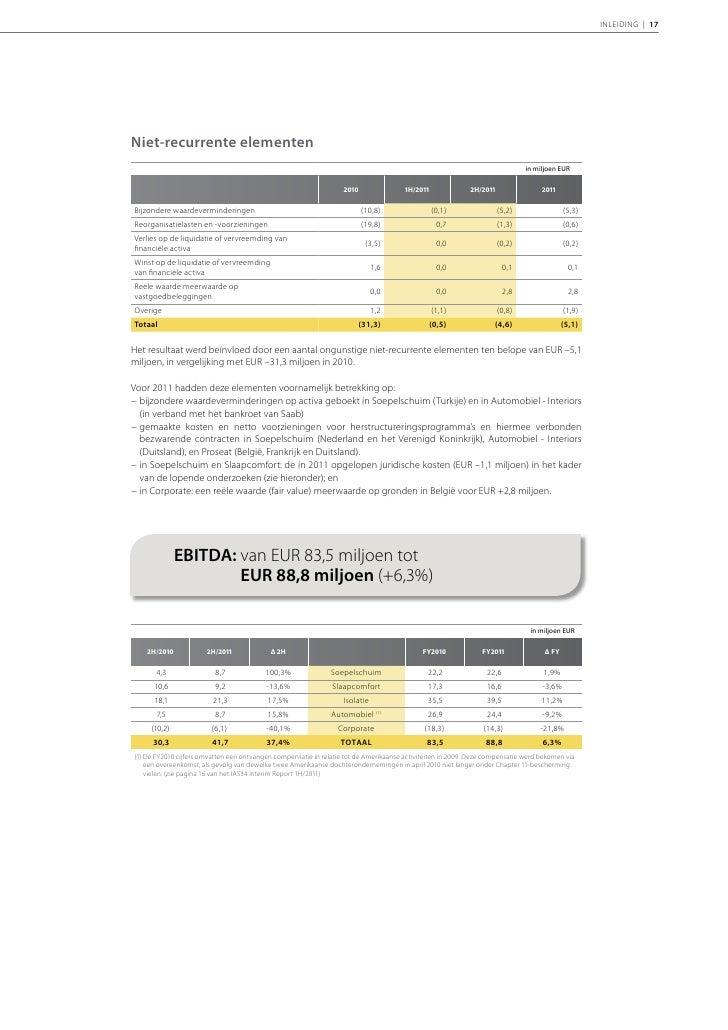 18 | RECTICEL | Jaarverslag 2011                                   EBIT: from EUR 27.6 million                            ...