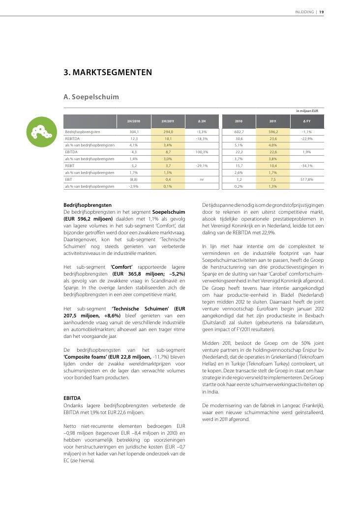 20 | RECTICEL | Jaarverslag 2011                    B. Slaapcomfort                                                       ...
