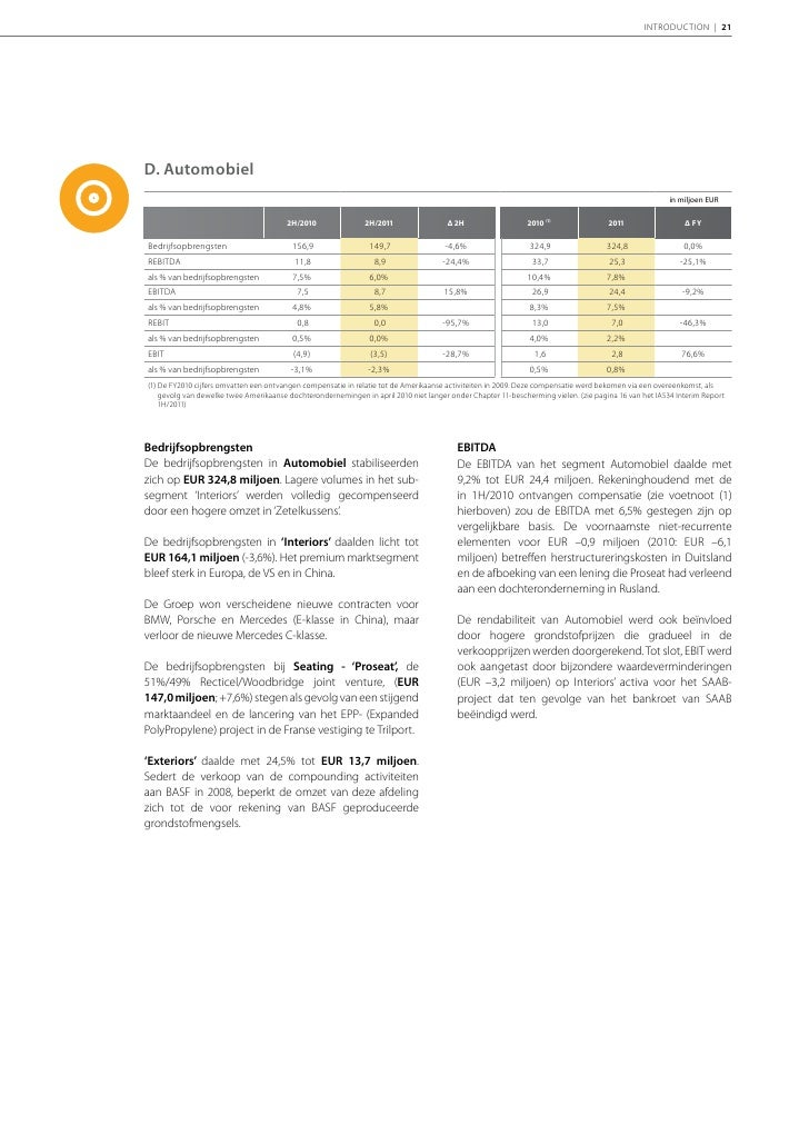 22 | RECTICEL | Jaarverslag 2011                    4. FINANCIËLE SITUATIE                    Op 31 december 2011 bedroeg ...