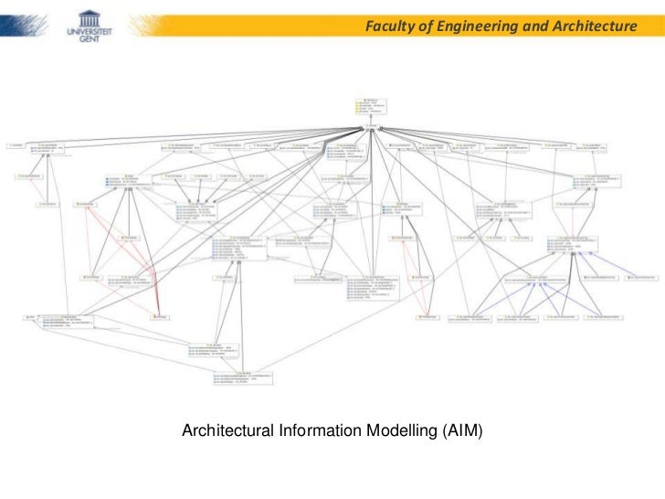 Faculty Of Engineering And Architecture; 46. Faculty Of Engineering And  ArchitectureArchitectural ...