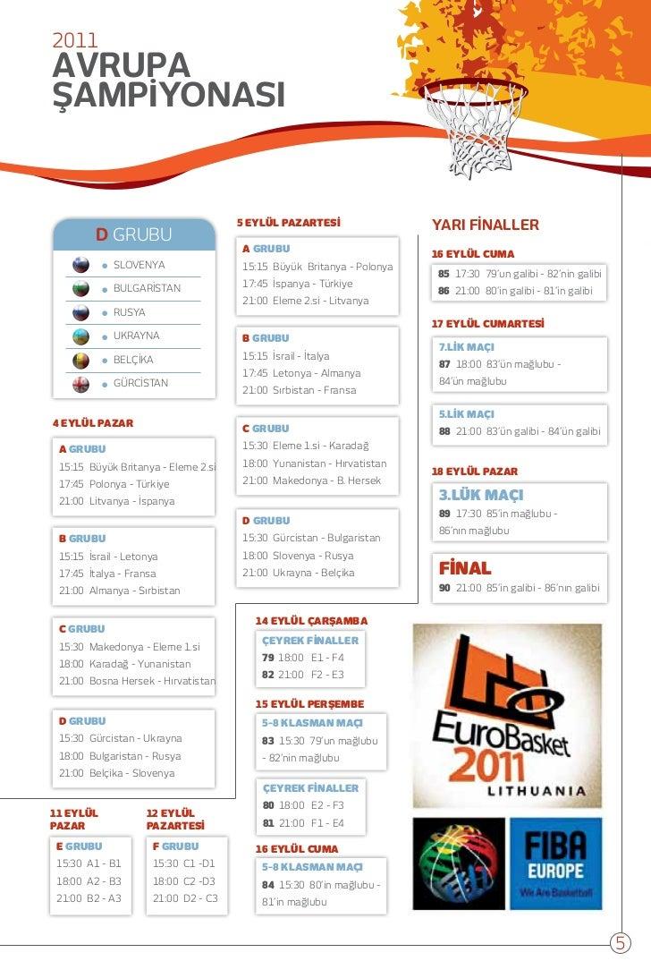 Avrupa ЕџampiyonasД± Gruplar