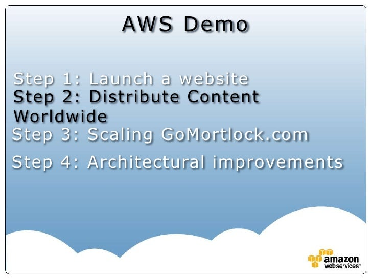 2011 Introduction to Cloud Computing and Amazon Web Services