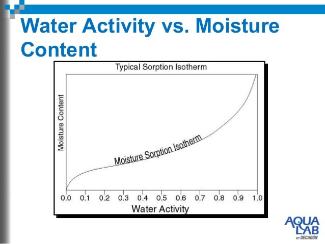 preparation of sodium chloride through titration Involve the potentiometric titration of aqueous iodine with sodium thiosulfate using an  (through reaction  determination of chloride experiment for more.