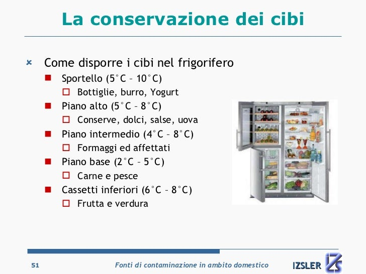 Le fonti di contaminazione in ambito domestico 1