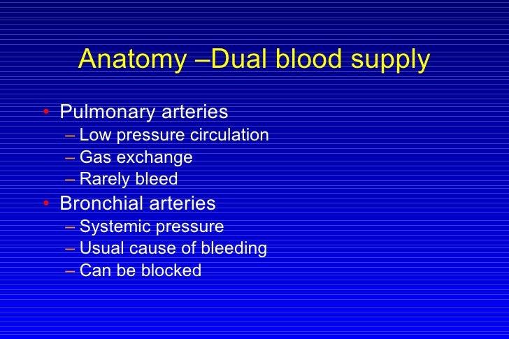 Bronchial Embolisation To Treat Bleeding Caused By Chronic Pulmonary