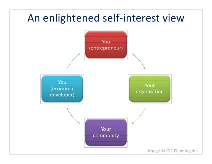 An enlightened self-interest view                       You                 (entrepreneur)       You                      ...