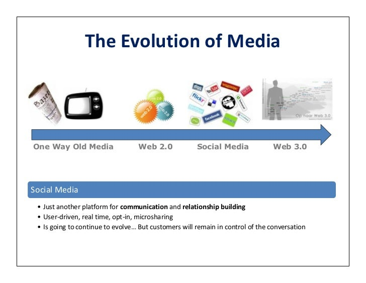 The Evolution of MediaOne Way Old Media                 Web 2.0             Social Media              Web 3.0Social Media ...