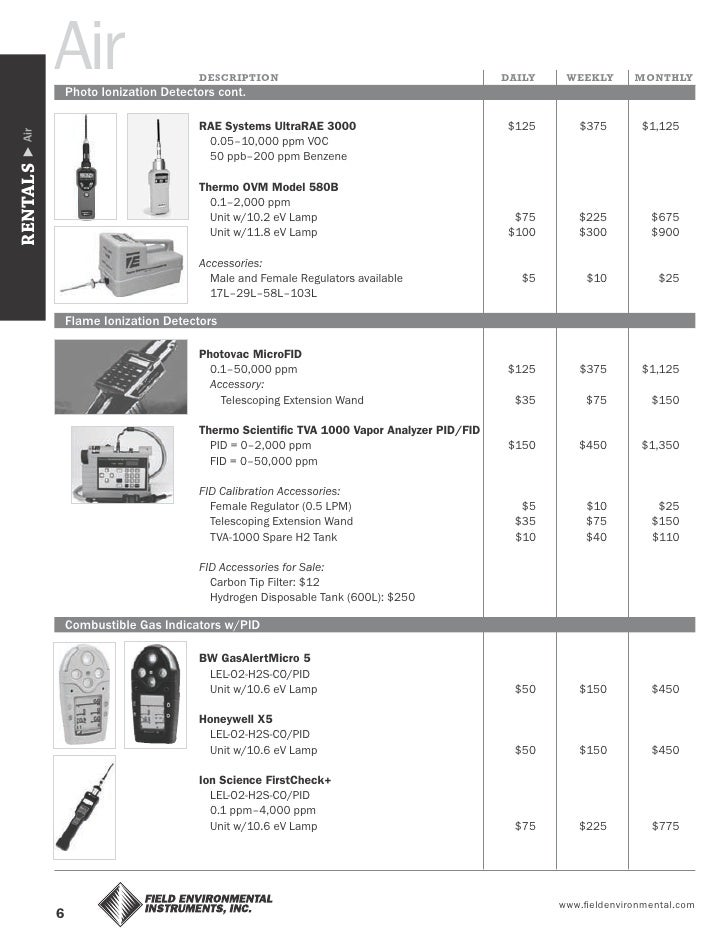 2011 Catalog Email