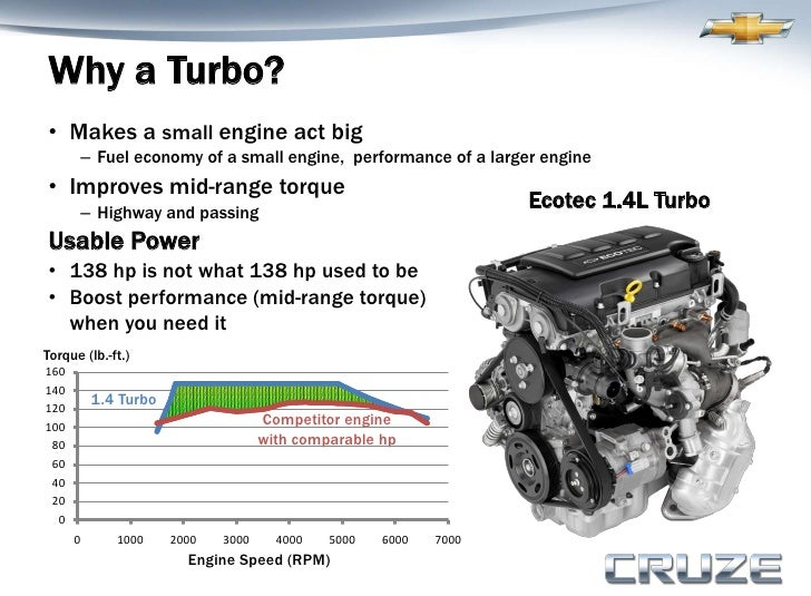 chevy cruze 1 4 motor diagram