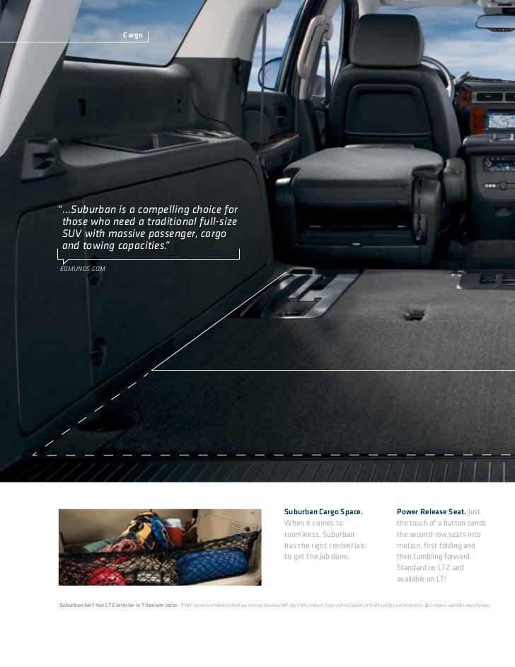 2011 Chevrolet Suburban 4x4 SUV for sale near New London ...