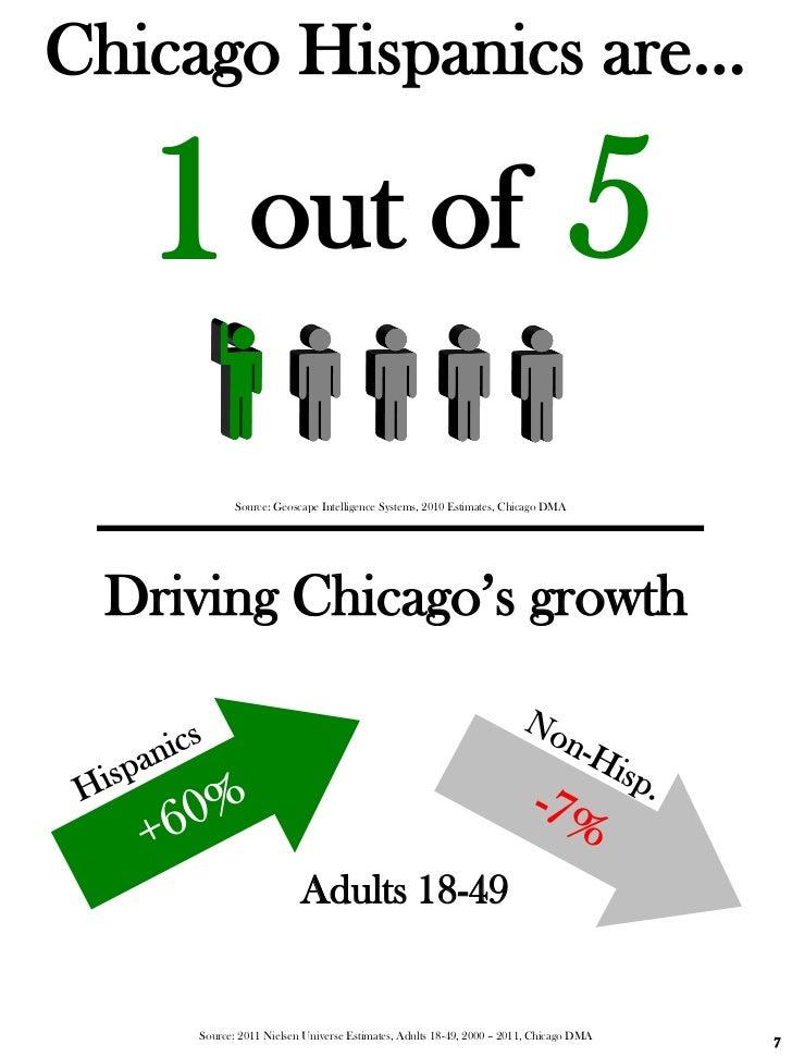 2011 Chicago Hispanic Media Guide