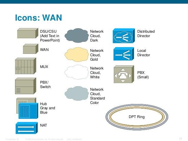 2011 Cisco Icons 6 8 11