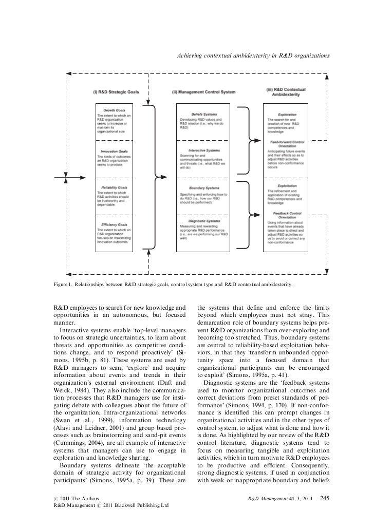 Achieving contextual ambidexterity in R&D organizationsFigure 1. Relationships between R&D strategic goals, control system...