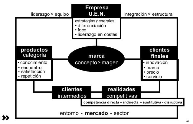Identidad, Cultura e Imagen Corporativa // Fundación COSO