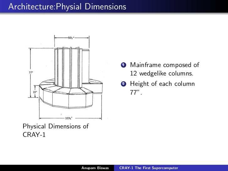 The cray 1, a vector supercomputer ppt download.