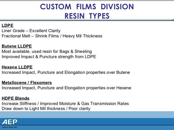 2014 AEP Custom Films Presentation