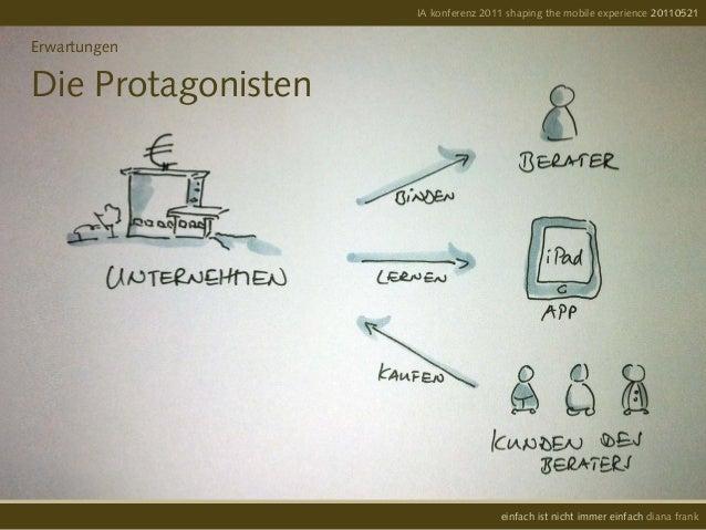 IA konferenz 2011 shaping the mobile experience 20110521einfach ist nicht immer einfach diana frankErwartungenDie Protagon...