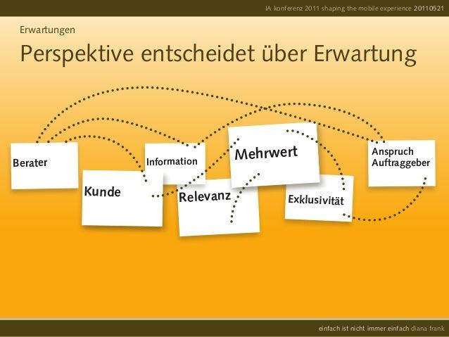 IA konferenz 2011 shaping the mobile experience 20110521einfach ist nicht immer einfach diana frankErwartungenPerspektive ...