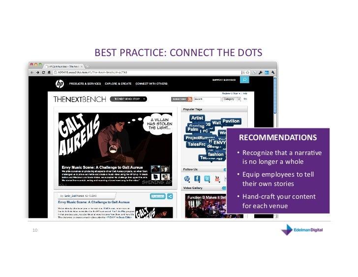 BESTPRACTICE:CONNECTTHEDOTS                                 RECOMMENDATIONS                                • Recogn...