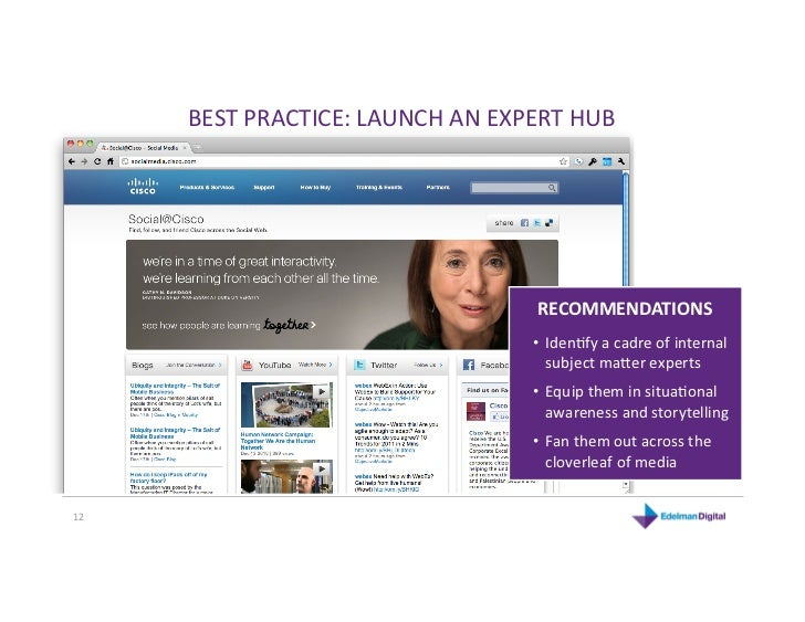 BESTPRACTICE:LAUNCHANEXPERTHUB                                   RECOMMENDATIONS                                  ...