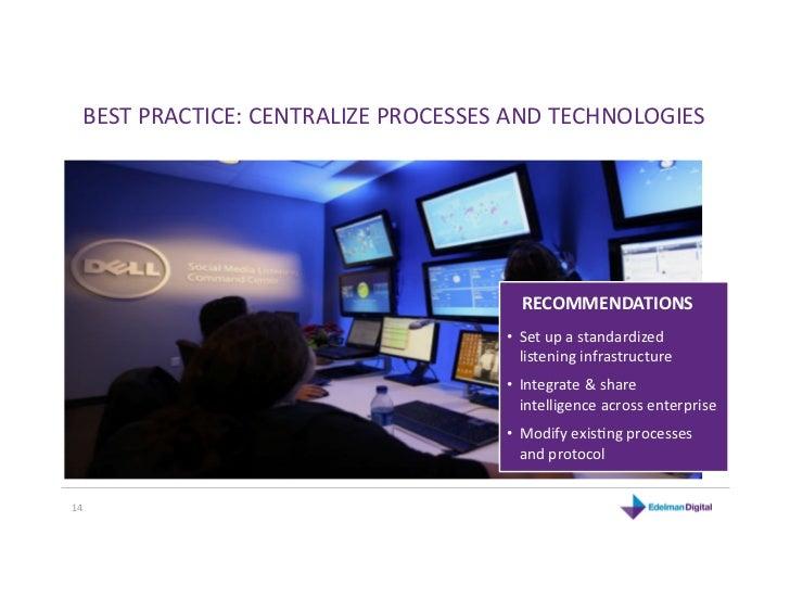 BESTPRACTICE:CENTRALIZEPROCESSESANDTECHNOLOGIES                                       RECOMMENDATIONS              ...