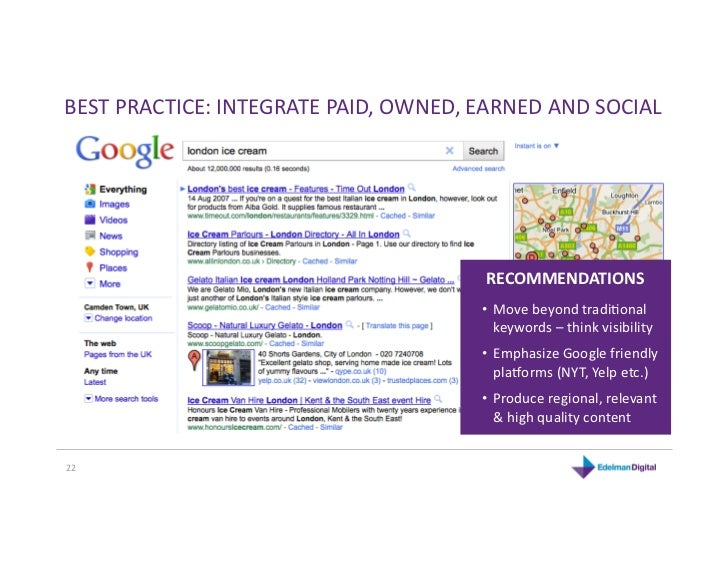 BESTPRACTICE:INTEGRATEPAID,OWNED,EARNEDANDSOCIAL                                       RECOMMENDATIONS           ...