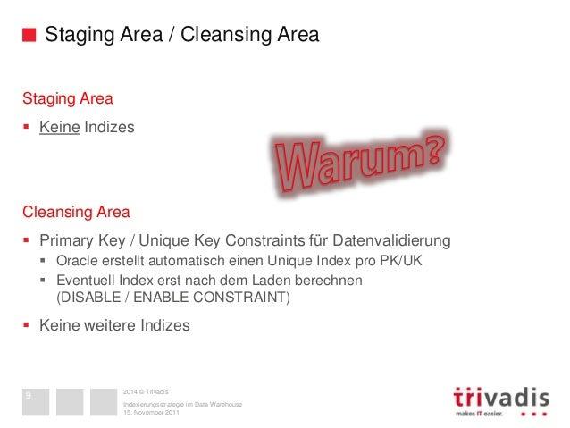 indexierungsstrategie im data warehouse zwischen. Black Bedroom Furniture Sets. Home Design Ideas