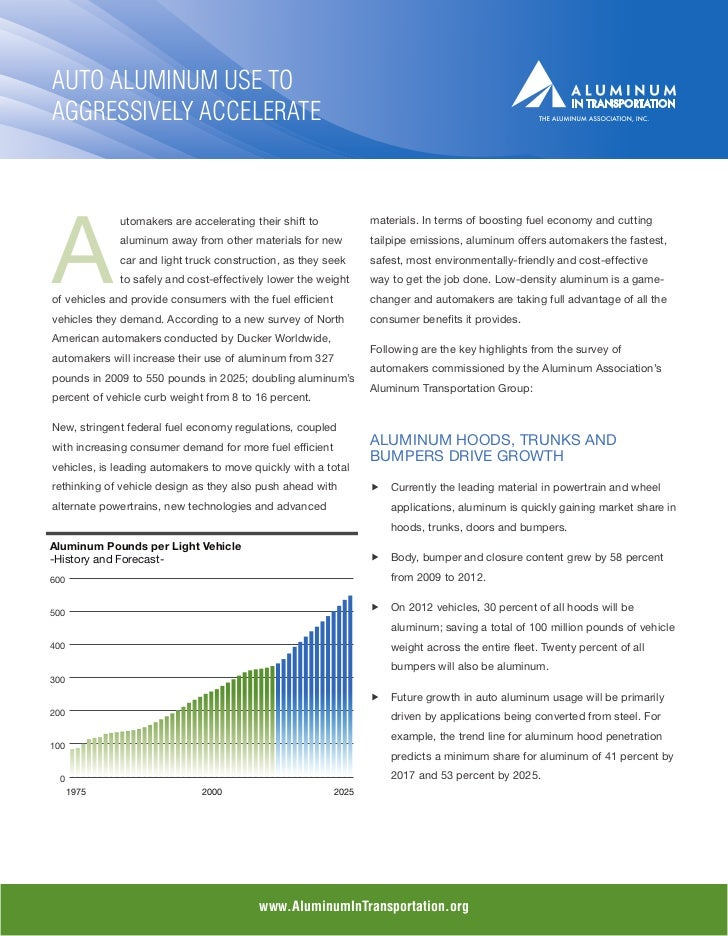 AUTO ALUMINUM use toaggressively accelerateA             utomakers are accelerating their shift to             materials. ...