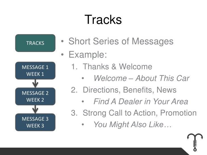 Tracks<br /><ul><li>Short Series of Messages