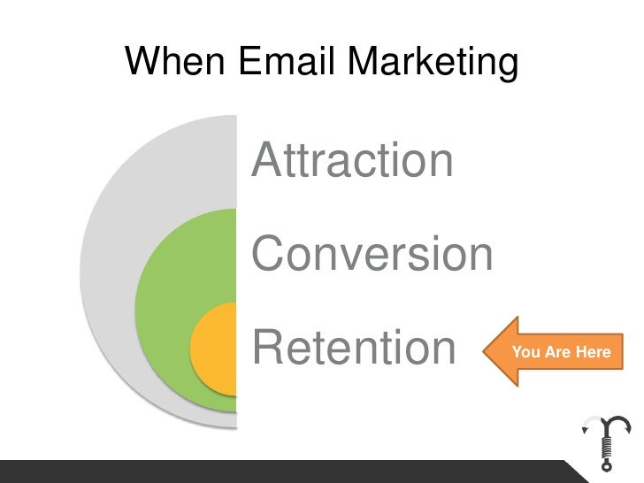 When Email Marketing<br />You Are Here<br />