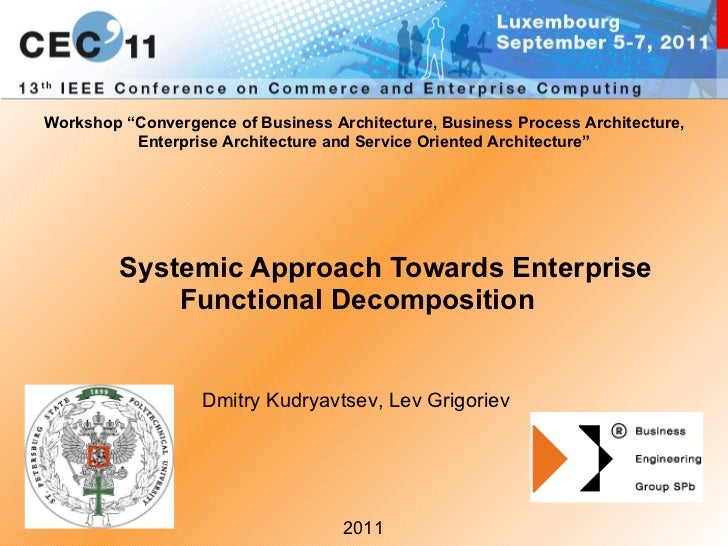 "Systemic Approach Towards Enterprise Functional Decomposition Dmitry Kudryavtsev, Lev Grigoriev 20 11 Workshop ""Convergenc..."