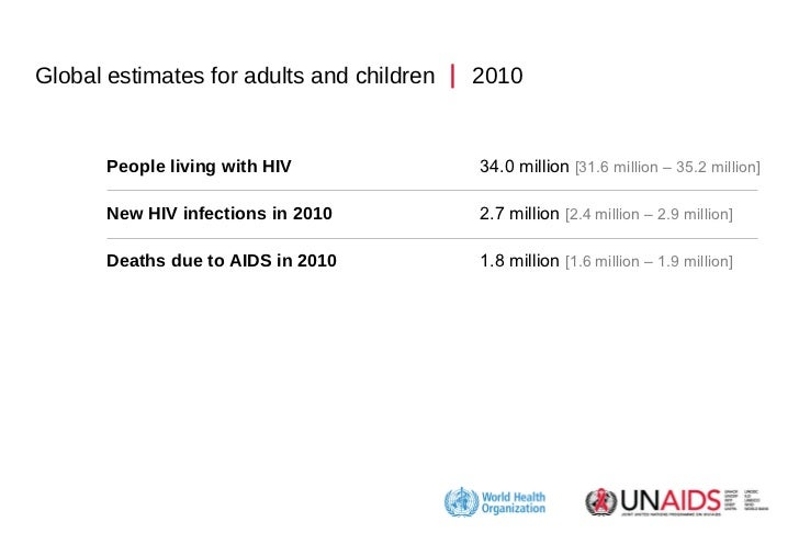 Global estimates for adults and children     2010 People living with HIV 34.0 million  [31.6 million – 35.2 million] New ...
