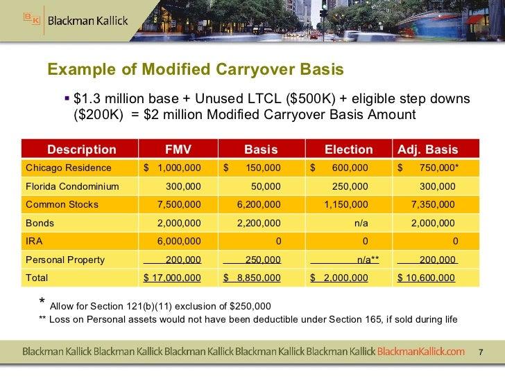 Example of Modified Carryover Basis <ul><li>$1.3 million base + Unused LTCL ($500K) + eligible step downs ($200K)  = $2 mi...