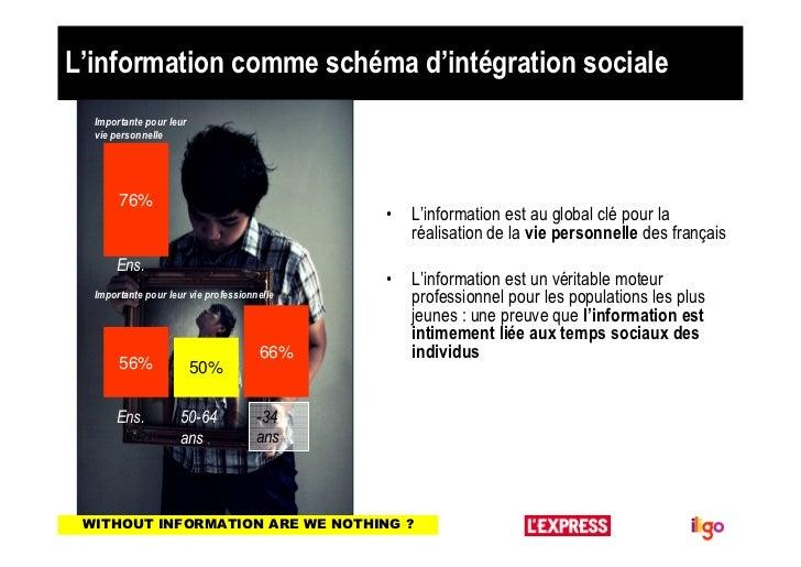 L'information comme schéma d'intégration sociale  Importante pour leur  vie personnelle       76%                         ...