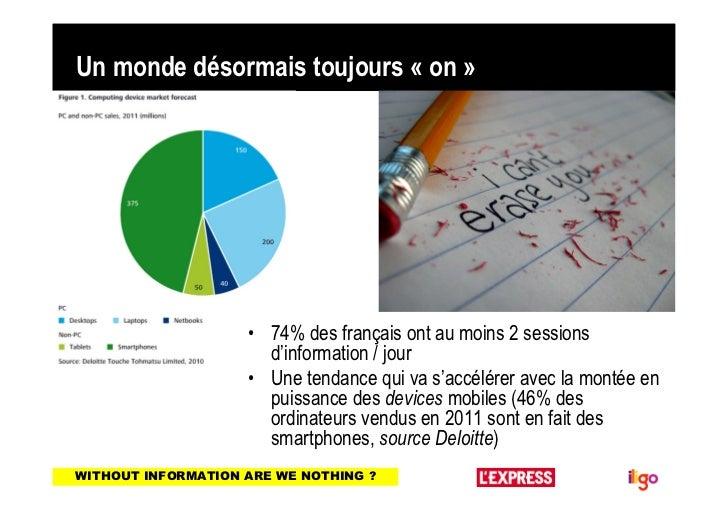 Un monde désormais toujours « on »                    • 74% des français ont au moins 2 sessions                      d'in...