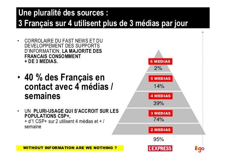 Une pluralité des sources :3 Français sur 4 utilisent plus de 3 médias par jour•   CORROLAIRE DU FAST NEWS ET DU    DEVELO...
