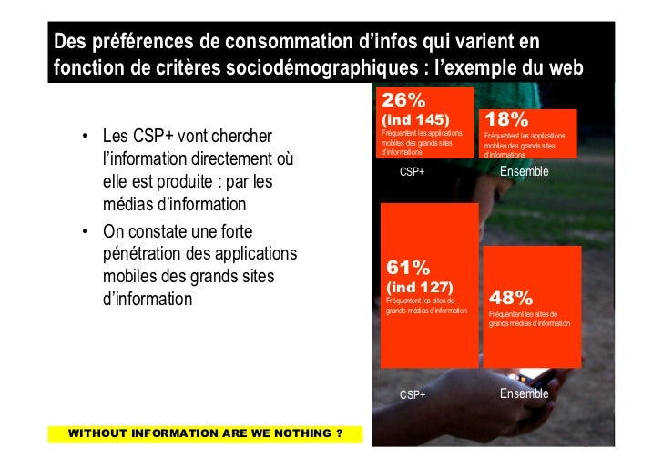 Des préférences de consommation d'infos qui varient enfonction de critères sociodémographiques : l'exemple du web         ...