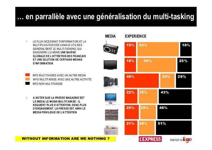 … en parrallèle avec une généralisation du multi-tasking                                                  MEDIA   EXPERIEN...
