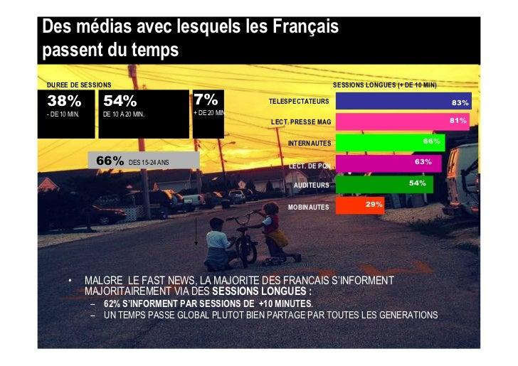 Des médias avec lesquels les Françaispassent du tempsDUREE DE SESSIONS                                                    ...