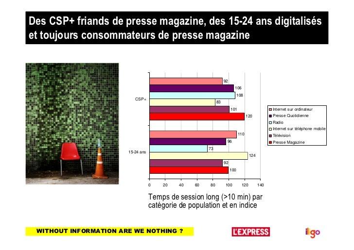 Des CSP+ friands de presse magazine, des 15-24 ans digitaliséset toujours consommateurs de presse magazine                ...