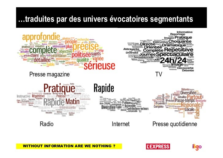 …traduites par des univers évocatoires segmentants   Presse magazine                             TV       Radio           ...