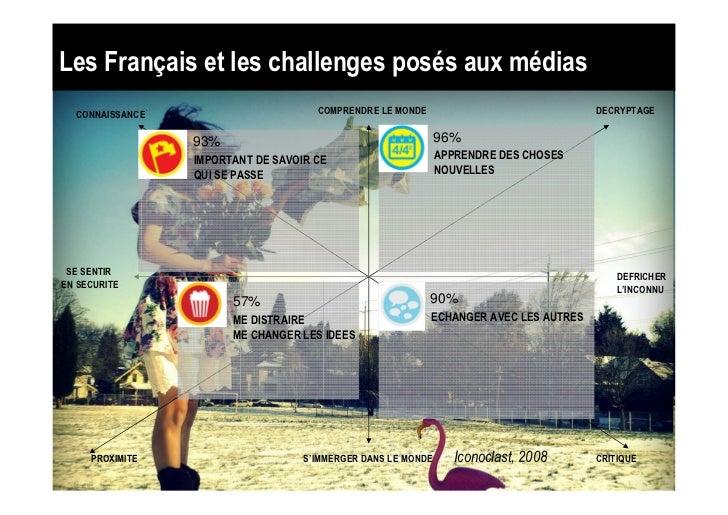 Les Français et les challenges posés aux médias  CONNAISSANCE                       COMPRENDRE LE MONDE                   ...