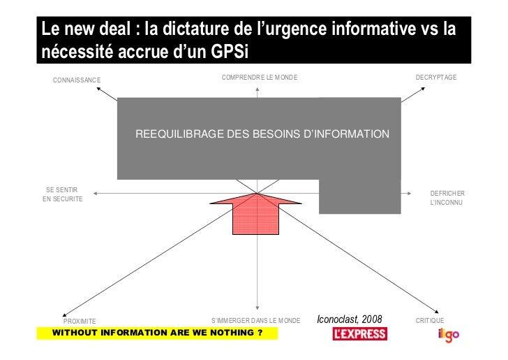 Le new deal : la dictature de l'urgence informative vs lanécessité accrue d'un GPSi  CONNAISSANCE                 COMPREND...