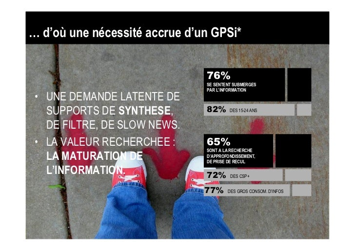 … d'où une nécessité accrue d'un GPSi*                                        76%                                        S...