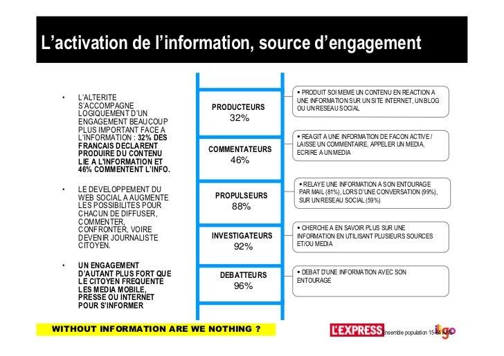 L'activation de l'information, source d'engagement                                                  PRODUIT SOI MEME UN CO...