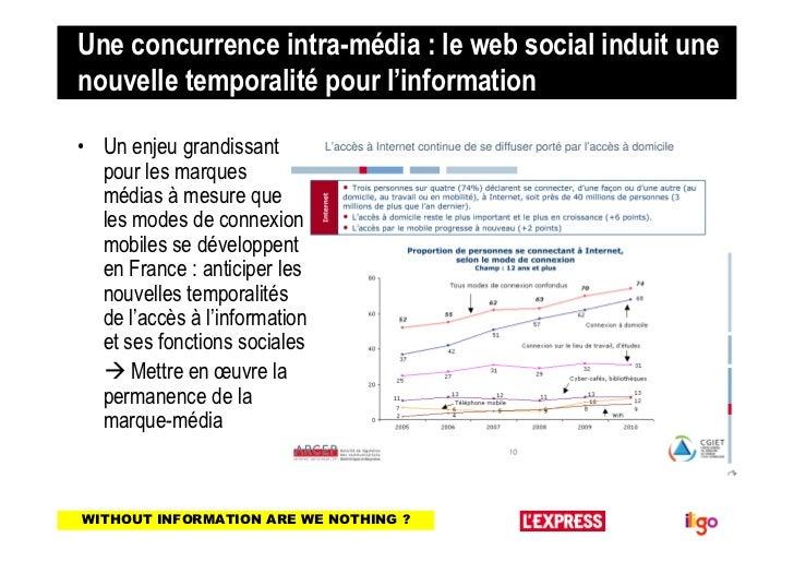 Une concurrence intra-média : le web social induit unenouvelle temporalité pour l'information• Un enjeu grandissant  pour ...